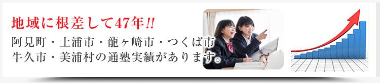創立40年の進学実績!!